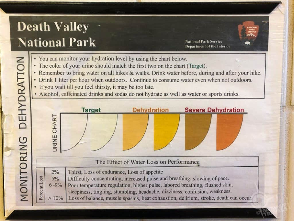 Pee Chart Furnace Creek Visitor Centre